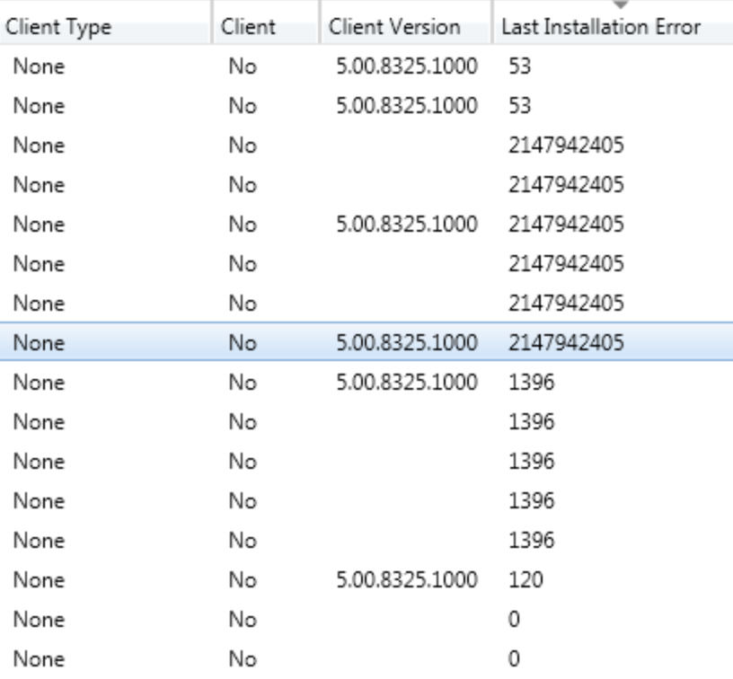 SCCM Client Installation Error Codes