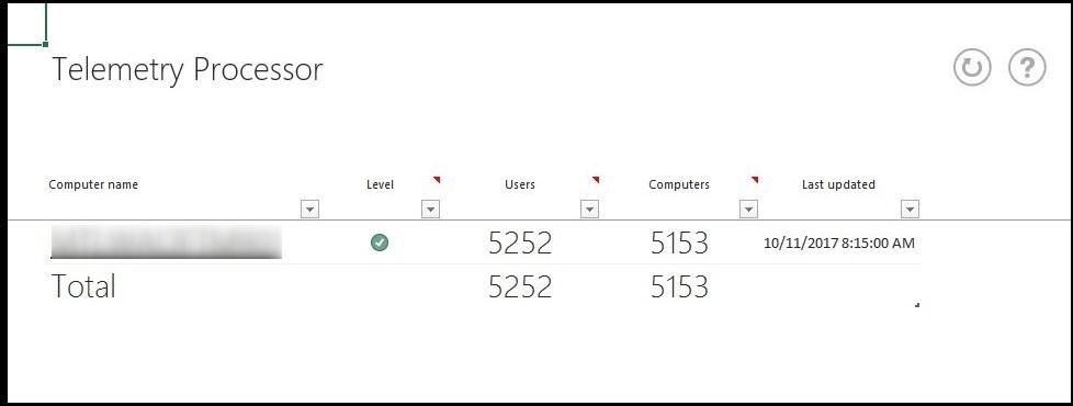 Telemetry dashboard Office 2016